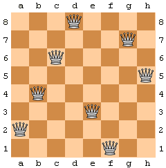 queens problem chess maths python