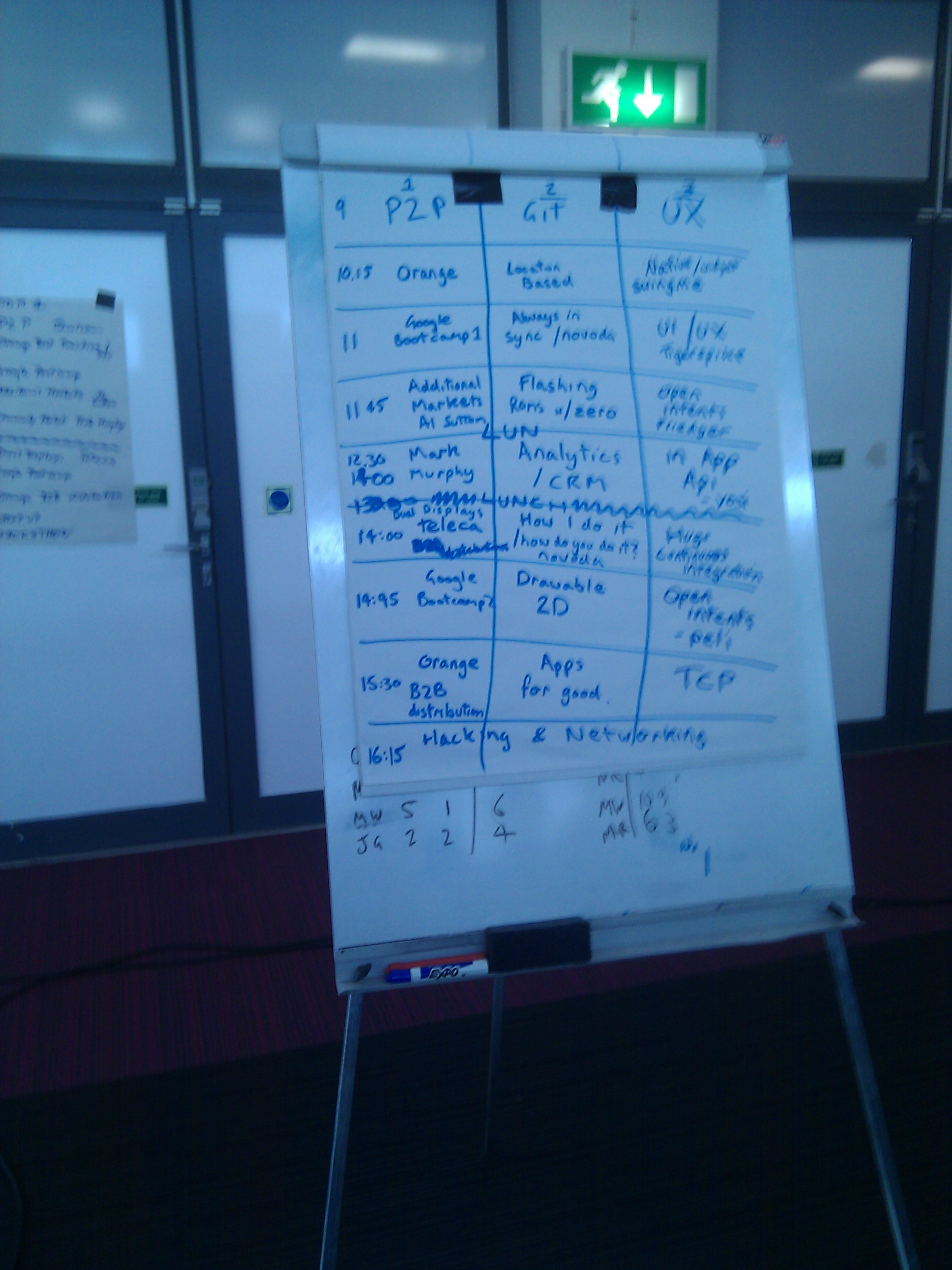 Barcamp schedule (sorry for crap pic)